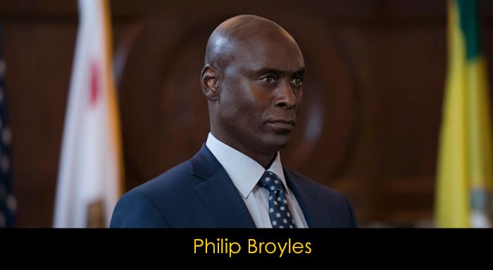 Fringe dizisi oyuncuları - Philip