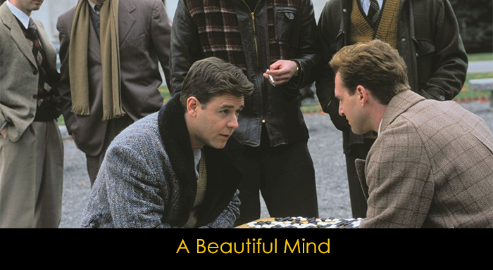 Josh Lucas Filmleri - A Beautiful Mind