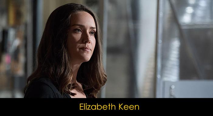 The Blacklist Dizisi Oyuncuları - Elizabeth Keen